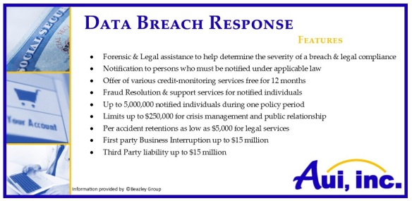 Data Breach Response Features